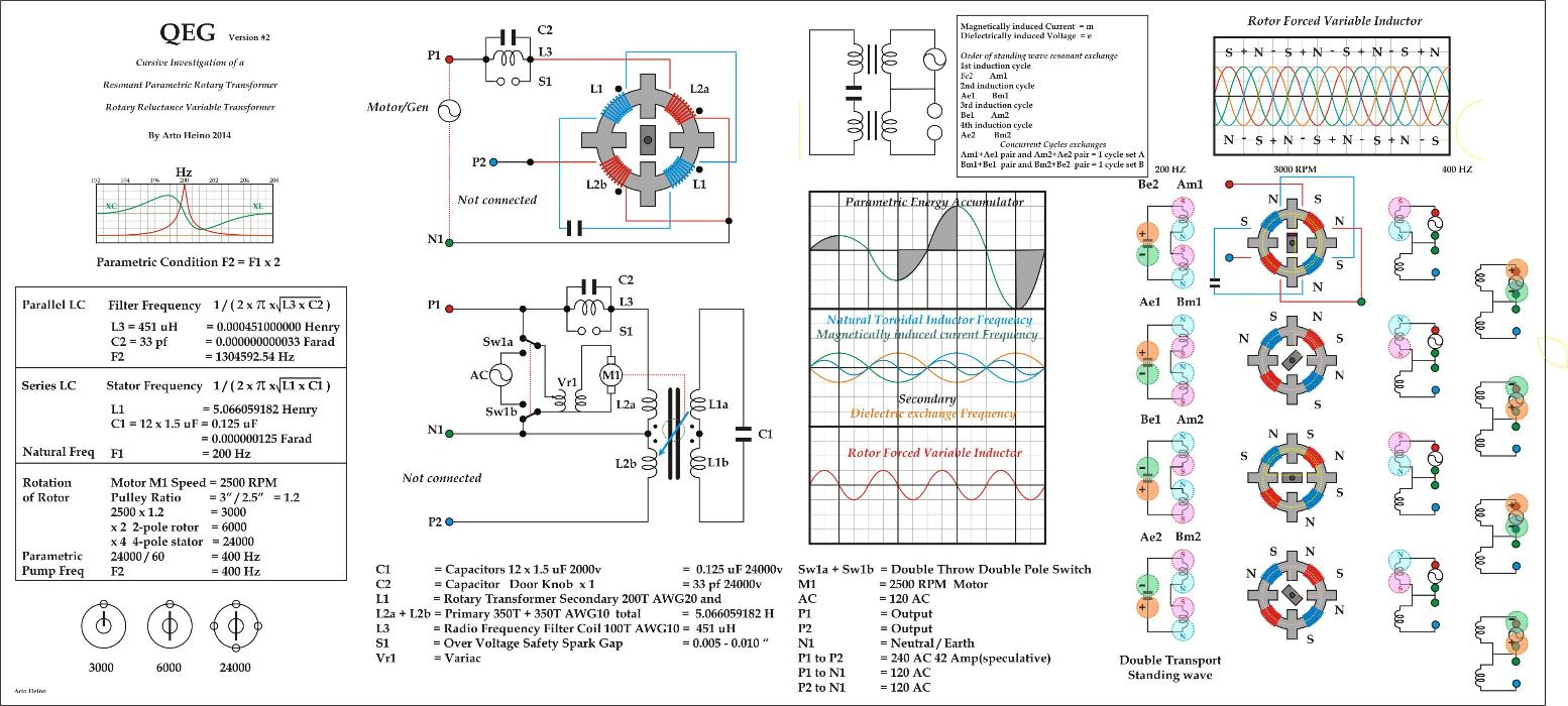 parallel thesis generator Re: parallel generators/grid grounding scheme (ngr) questions (w/ diagram) mosesnbklyn (electrical) 27 dec 13 11:08 run a short circuit simulation as i described, you can also get the utility fault current/impedance upon request (it may take some time.